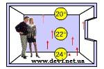 Нагревательный кабель Deviflex DTIP-18 «УкрСпецОптТорг»