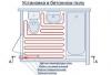 Nexans Кабель нагревательный двухжильный резистивный TXLP/2R 3300/17 теплый пол - 194 м