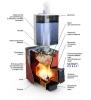 Термофор Дровяная печь-каменка среднего класса Компакт 12Б Антрацит со встроенным нерж. баком 24 л
