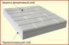 Полифасад Фасадная плитка (декоративная отделка и утепление фасада)