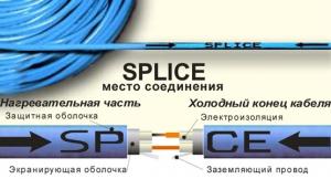 Nexans Кабель нагревательный двухжильный резистивный TXLP/2R 600/17 теплый пол - 35.2 м