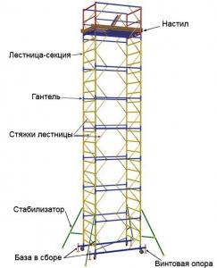 ООО Техпромпроект Вышка тура передвижная