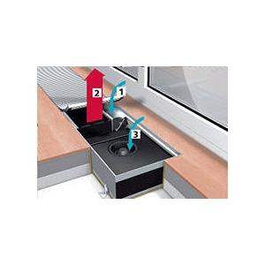 Mohlenhoff Внутрипольные конвекторы GSK - принудительная конвекция (радиальный вентилятор)